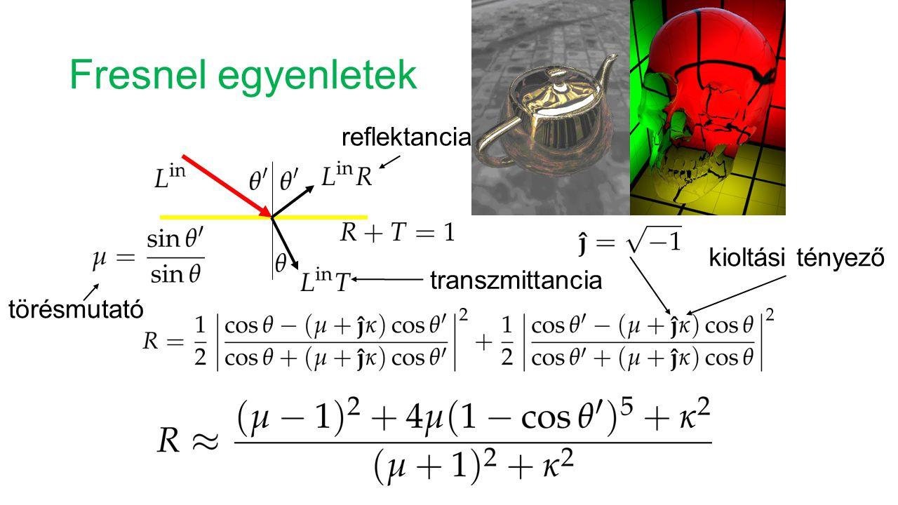 Fresnel egyenletek reflektancia transzmittancia törésmutató kioltási tényező