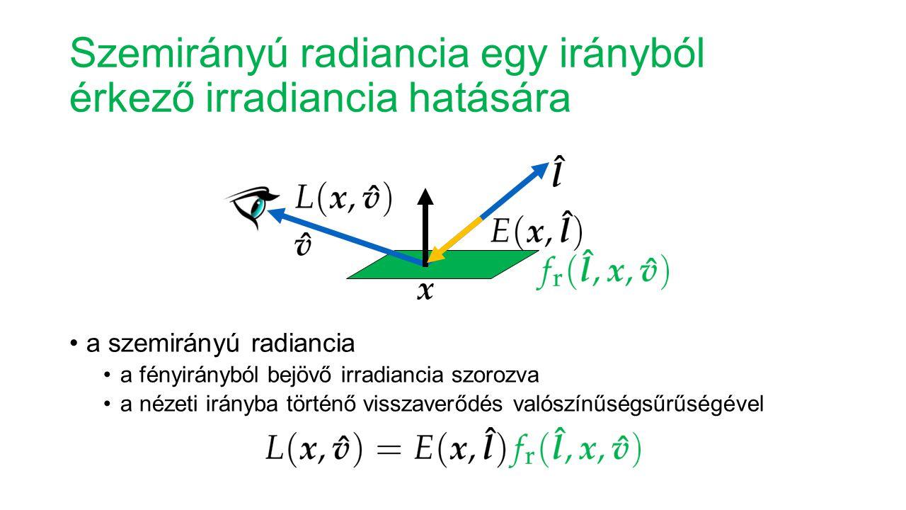 Szemirányú radiancia egy irányból érkező irradiancia hatására a szemirányú radiancia a fényirányból bejövő irradiancia szorozva a nézeti irányba törté
