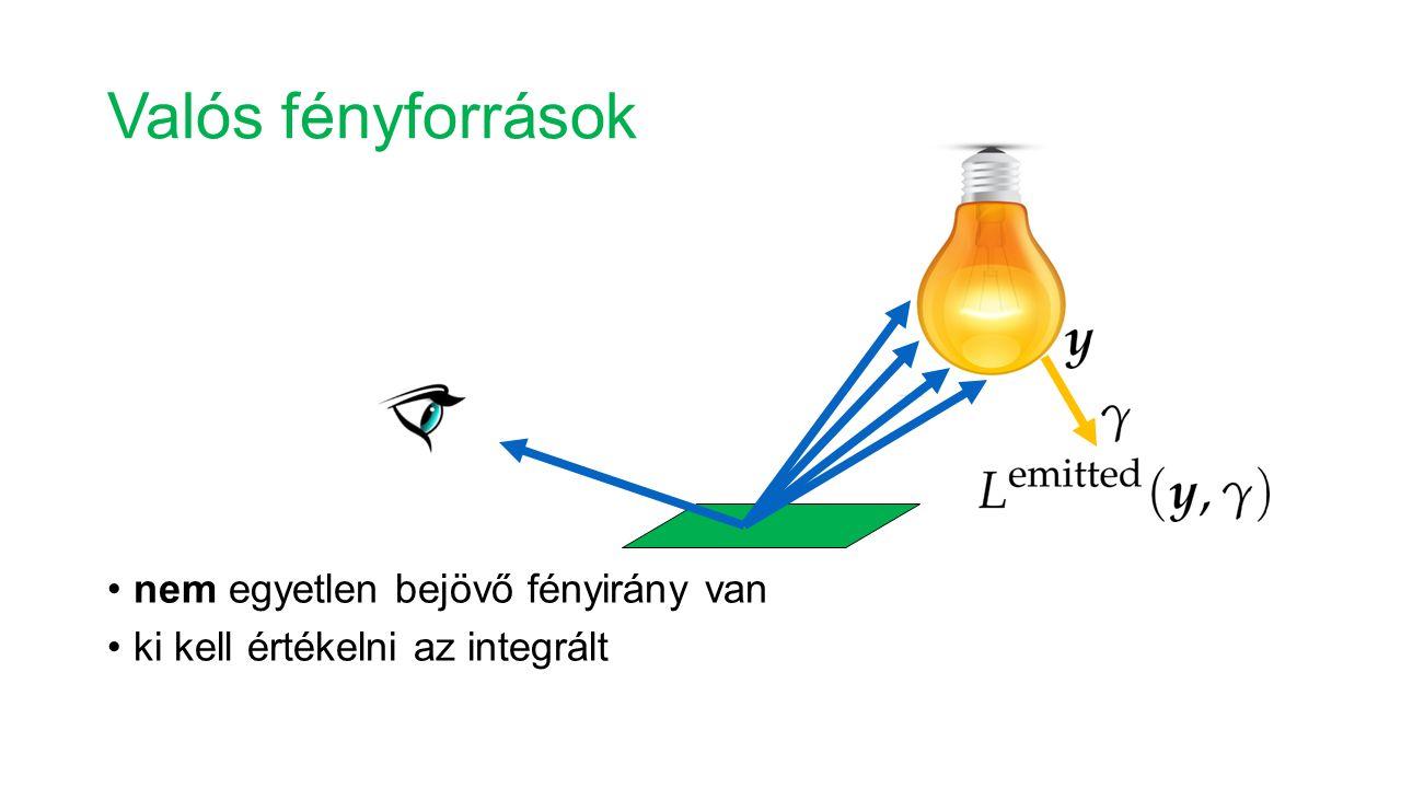 Valós fényforrások nem egyetlen bejövő fényirány van ki kell értékelni az integrált