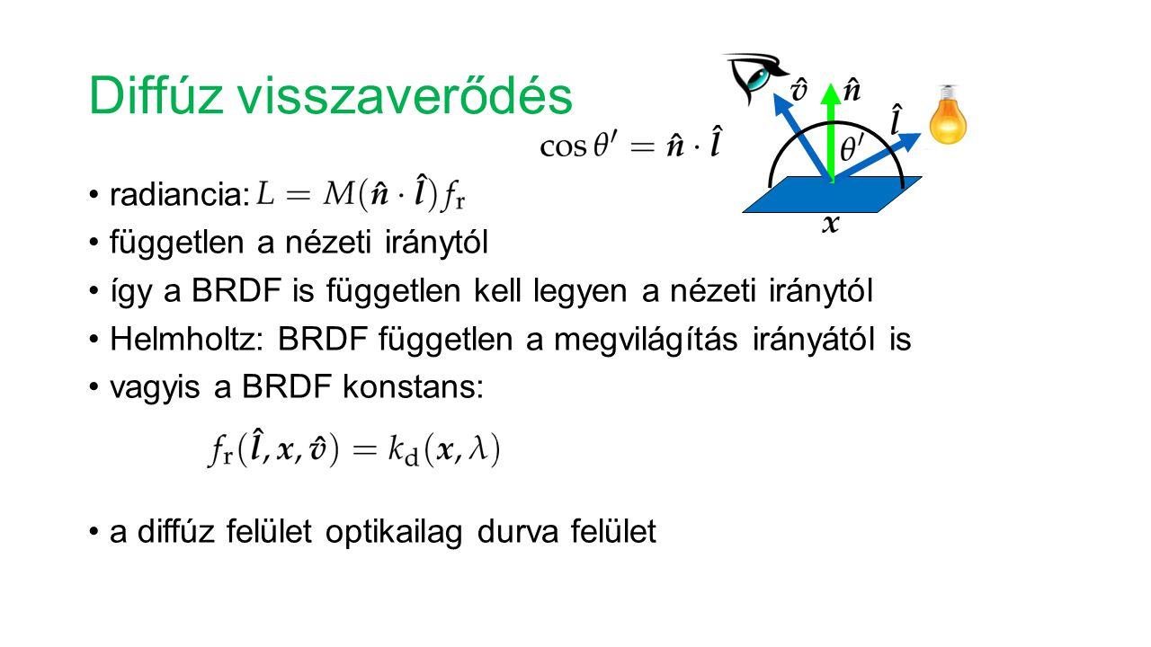 Diffúz visszaverődés radiancia: független a nézeti iránytól így a BRDF is független kell legyen a nézeti iránytól Helmholtz: BRDF független a megvilág