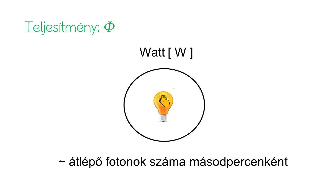 ~ átlépő fotonok száma másodpercenként Watt [ W ]