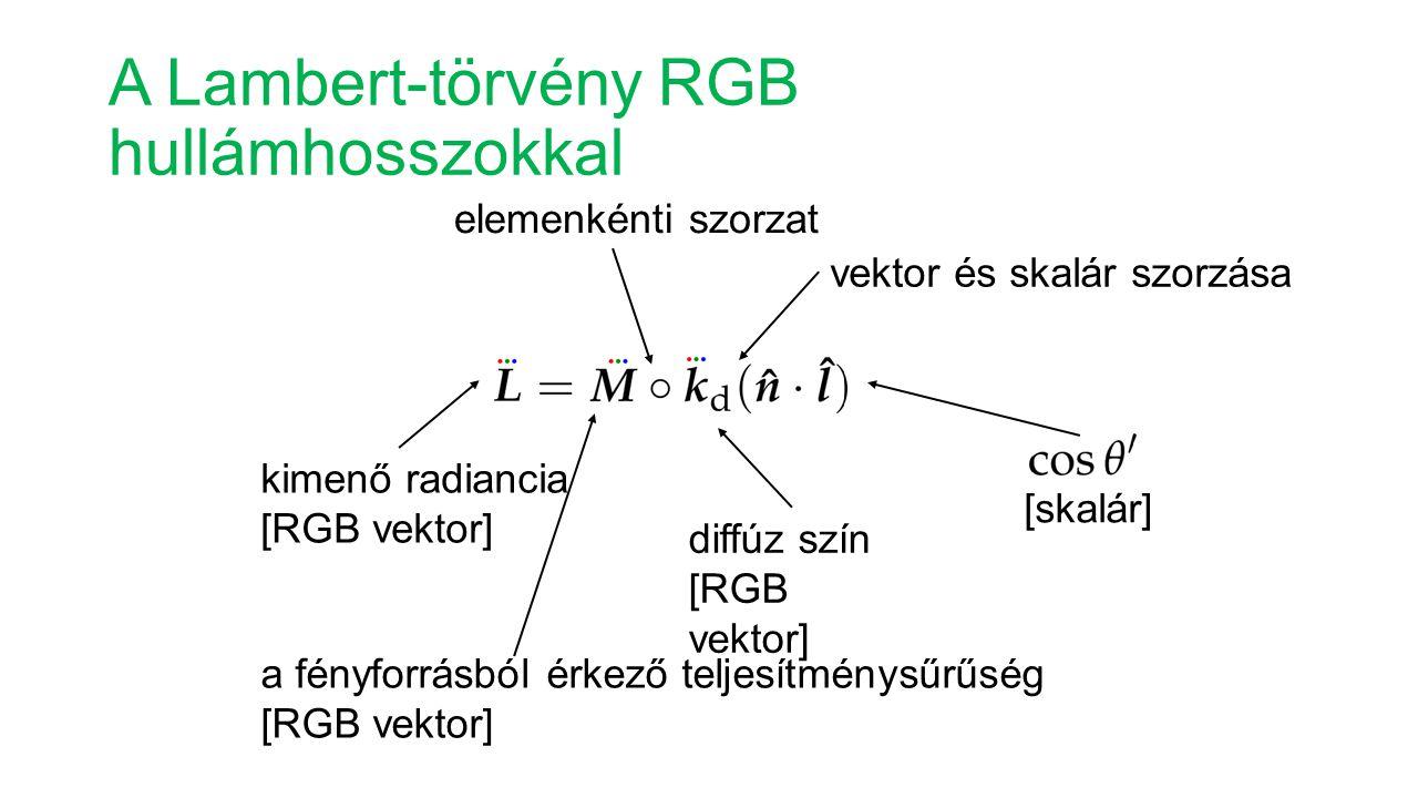A Lambert-törvény RGB hullámhosszokkal kimenő radiancia [RGB vektor] a fényforrásból érkező teljesítménysűrűség [RGB vektor] elemenkénti szorzat [skal