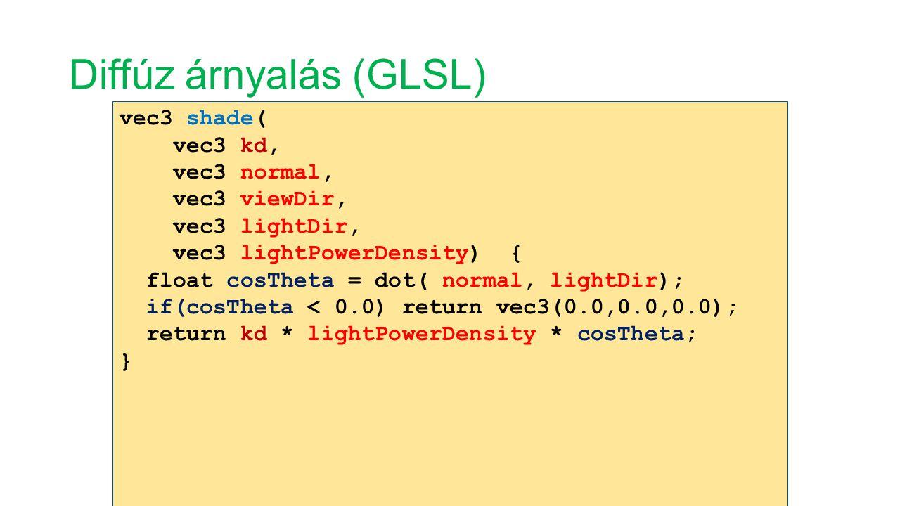 Diffúz árnyalás (GLSL) vec3 shade( vec3 kd, vec3 normal, vec3 viewDir, vec3 lightDir, vec3 lightPowerDensity) { float cosTheta = dot( normal, lightDir