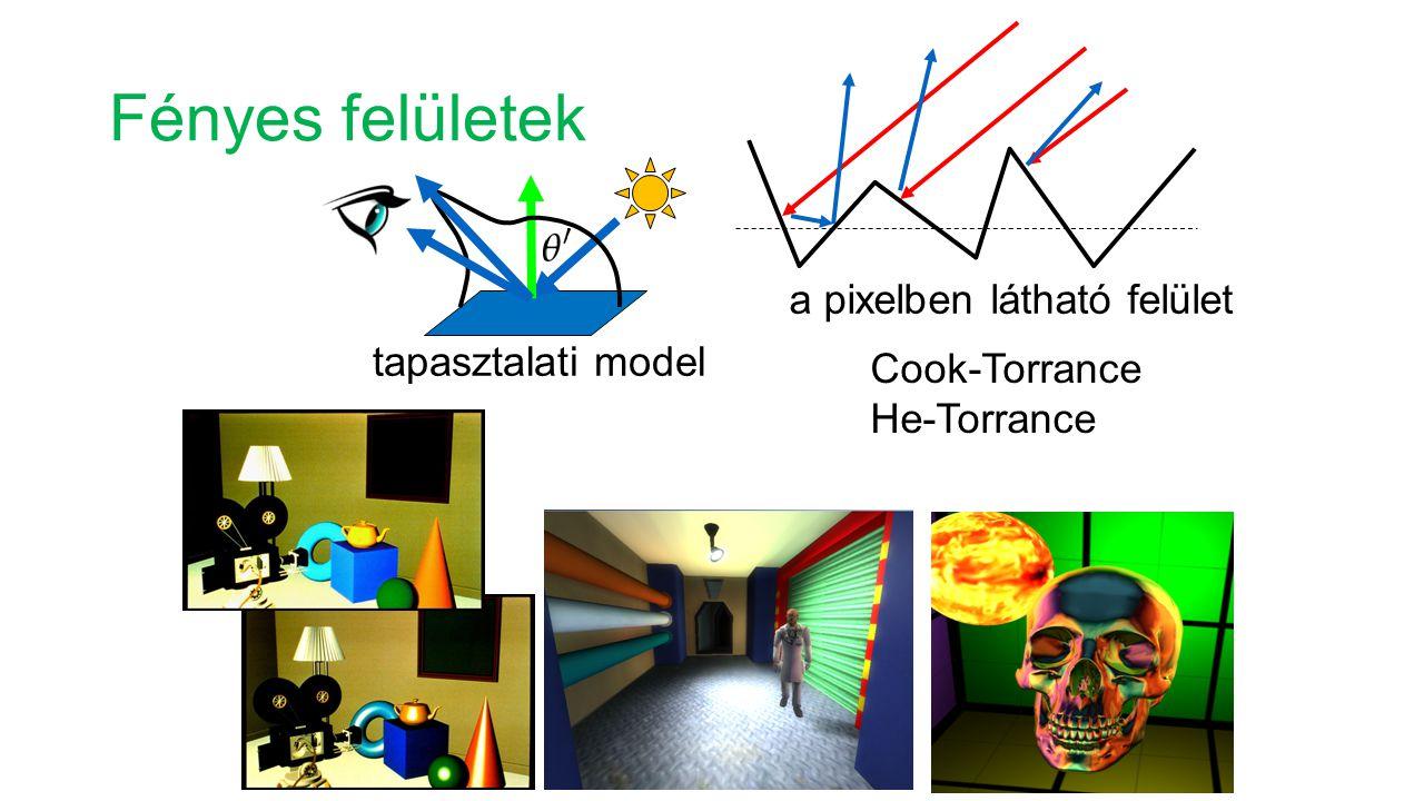 Fényes felületek Cook-Torrance He-Torrance a pixelben látható felület tapasztalati model