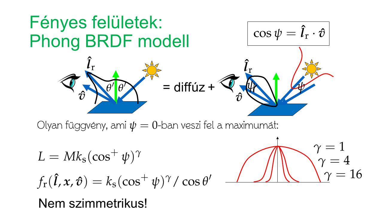 = diffúz + Nem szimmetrikus! Fényes felületek: Phong BRDF modell
