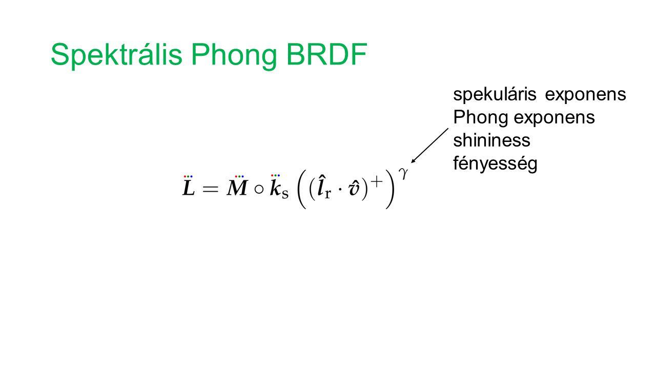 Spektrális Phong BRDF spekuláris exponens Phong exponens shininess fényesség