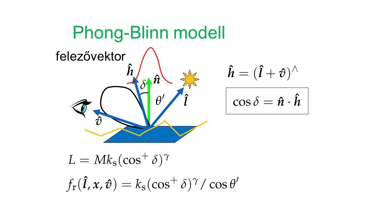 Phong-Blinn modell felezővektor