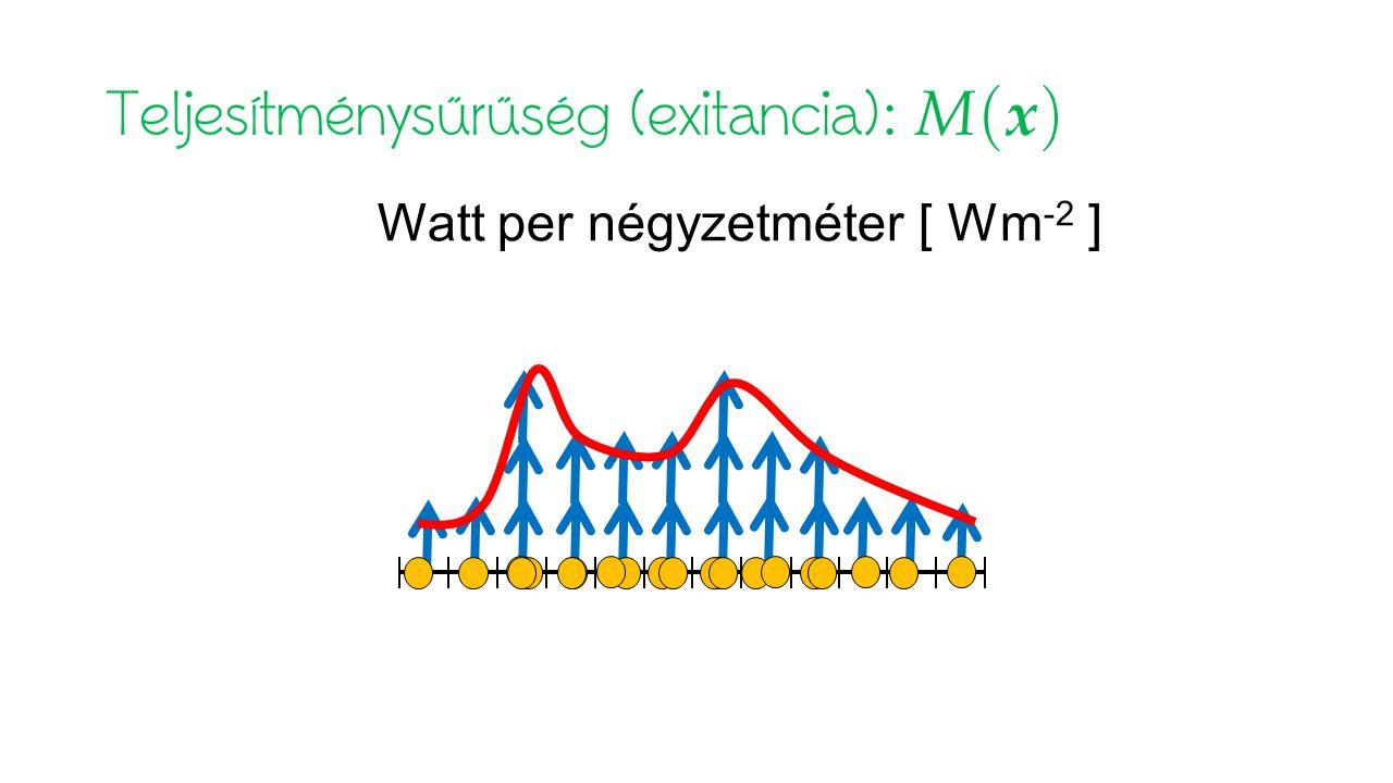 Watt per négyzetméter [ Wm -2 ]
