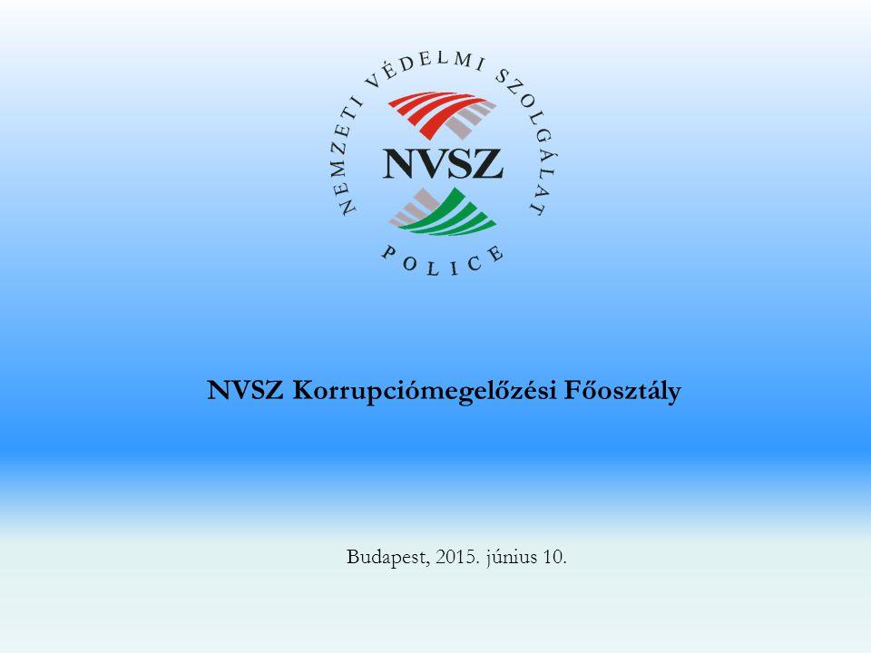 Budapest, 2015. június 10. NVSZ Korrupciómegelőzési Főosztály