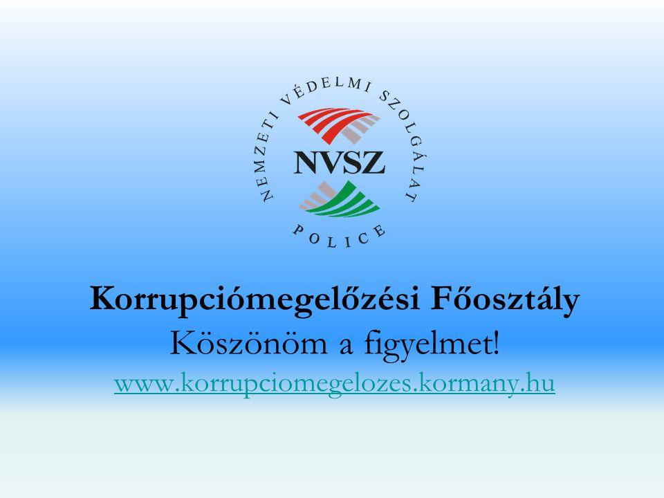 Korrupciómegelőzési Főosztály Köszönöm a figyelmet! www.korrupciomegelozes.kormany.hu www.korrupciomegelozes.kormany.hu