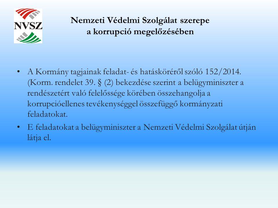 Nemzeti Védelmi Szolgálat szerepe a korrupció megelőzésében A Kormány tagjainak feladat- és hatásköréről szóló 152/2014. (Korm. rendelet 39. § (2) bek