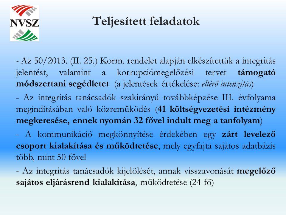 Teljesített feladatok - Az 50/2013. (II. 25.) Korm. rendelet alapján elkészítettük a integritás jelentést, valamint a korrupciómegelőzési tervet támog