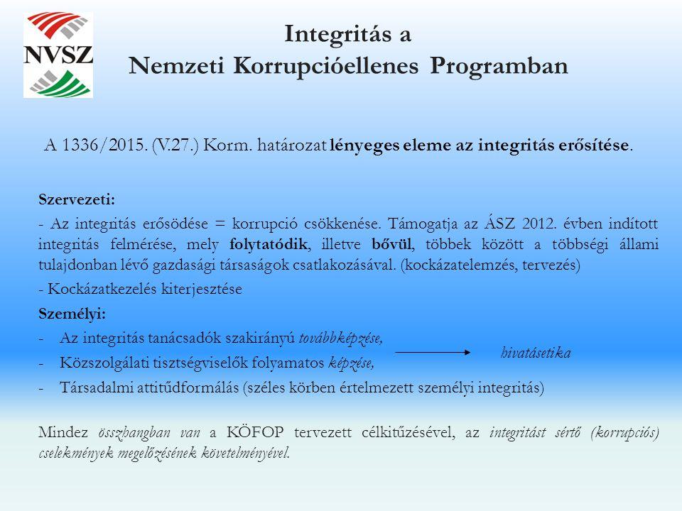 Integritás a Nemzeti Korrupcióellenes Programban A 1336/2015. (V.27.) Korm. határozat lényeges eleme az integritás erősítése. Szervezeti: - Az integri
