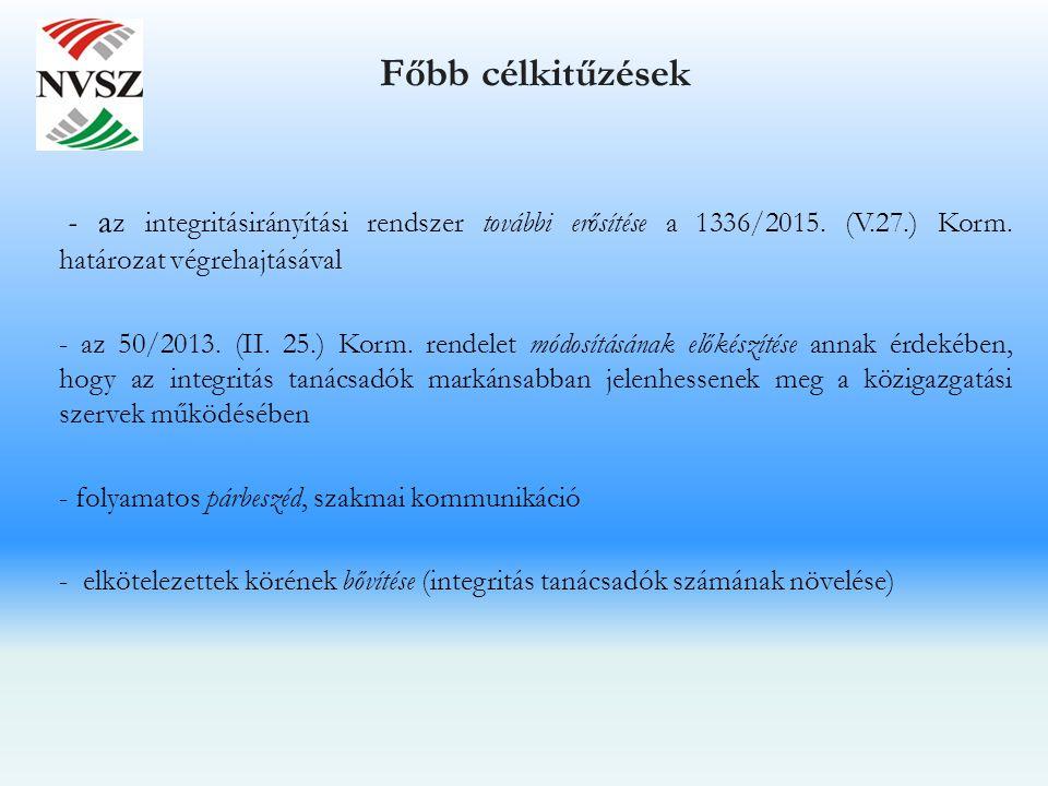 Főbb célkitűzések - a z integritásirányítási rendszer további erősítése a 1336/2015. (V.27.) Korm. határozat végrehajtásával - az 50/2013. (II. 25.) K