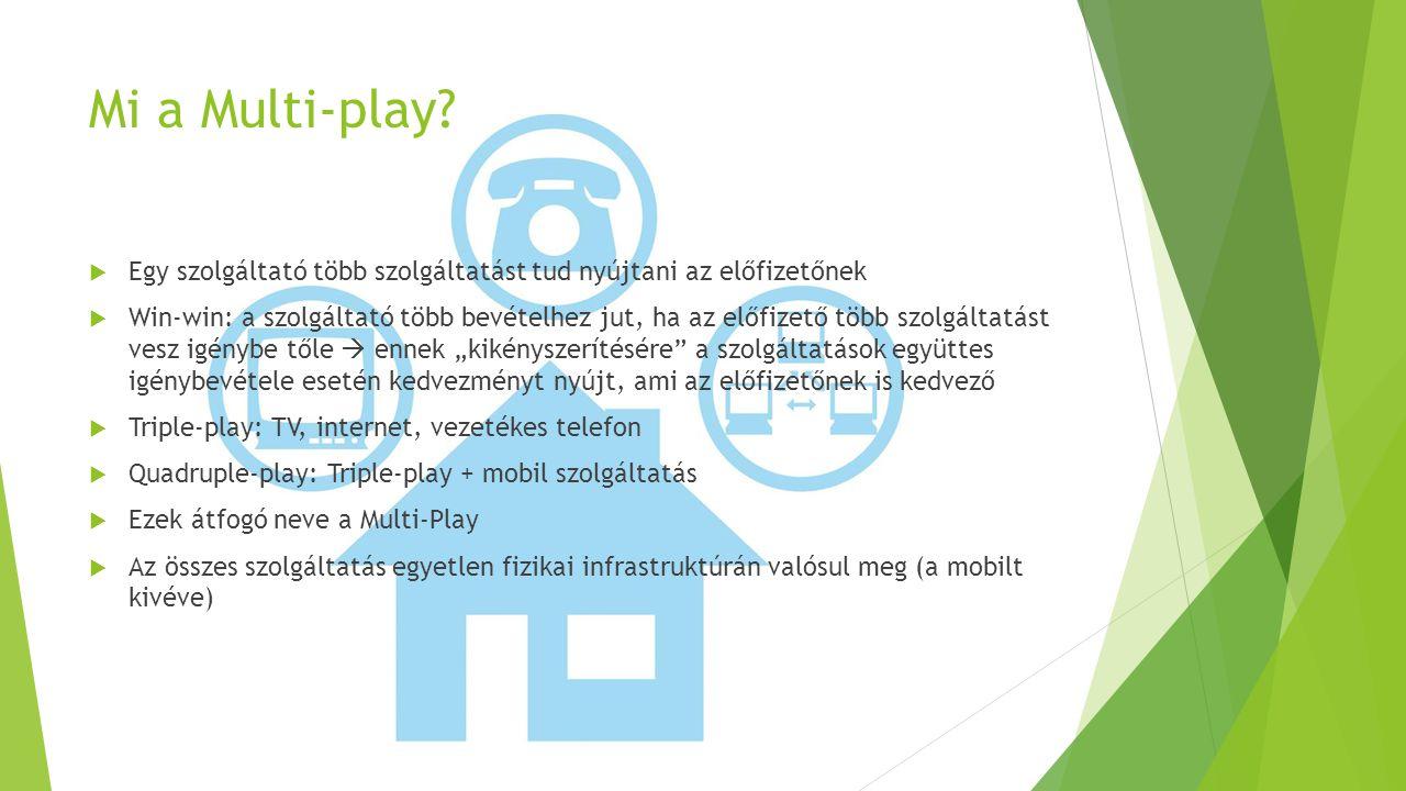 Mi a Multi-play?  Egy szolgáltató több szolgáltatást tud nyújtani az előfizetőnek  Win-win: a szolgáltató több bevételhez jut, ha az előfizető több