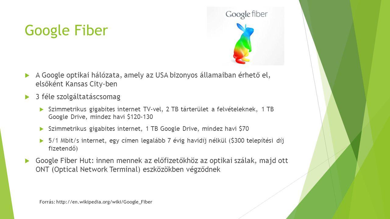 Google Fiber  A Google optikai hálózata, amely az USA bizonyos államaiban érhető el, elsőként Kansas City-ben  3 féle szolgáltatáscsomag  Szimmetri