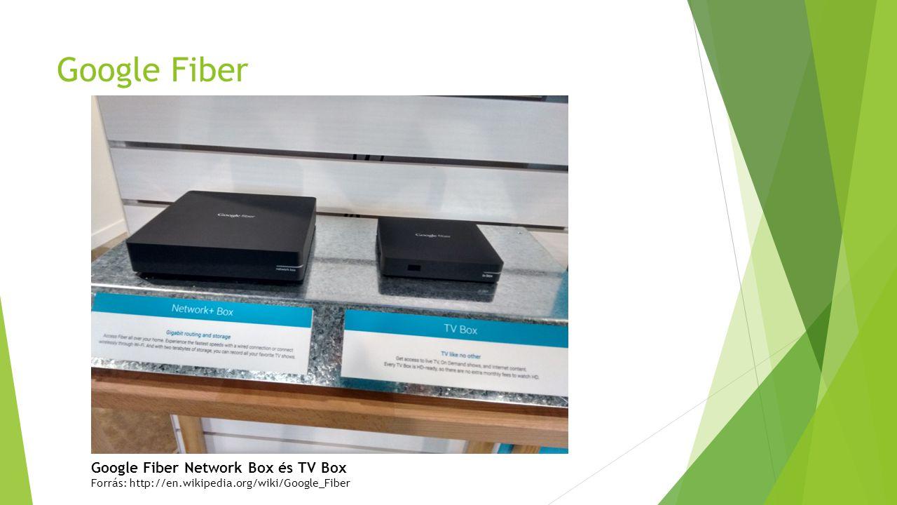 Google Fiber Google Fiber Network Box és TV Box Forrás: http://en.wikipedia.org/wiki/Google_Fiber