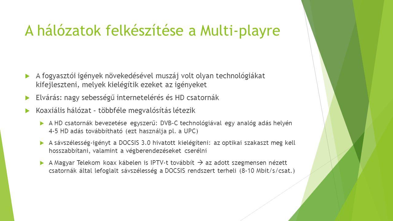 A hálózatok felkészítése a Multi-playre  A fogyasztói igények növekedésével muszáj volt olyan technológiákat kifejleszteni, melyek kielégítik ezeket