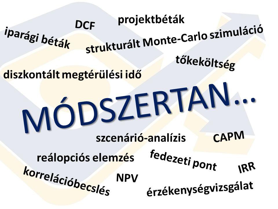 MÓDSZERTAN… DCF NPV IRR strukturált Monte-Carlo szimuláció CAPM tőkeköltség iparági béták érzékenységvizsgálat reálopciós elemzés fedezeti pont diszkontált megtérülési idő projektbéták korrelációbecslés szcenárió-analízis