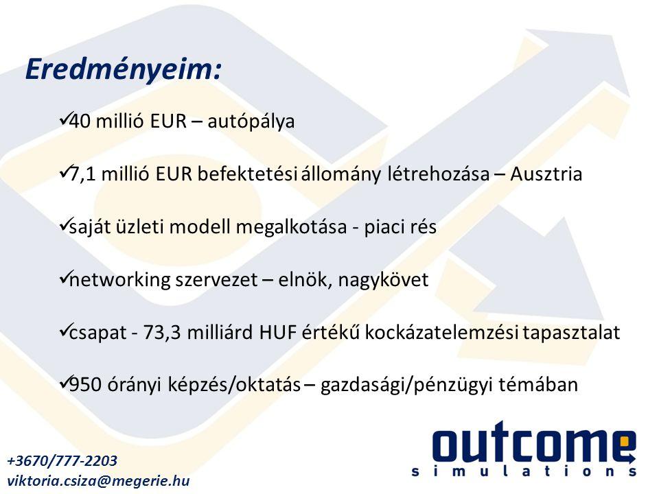 +3670/777-2203 viktoria.csiza@megerie.hu Eredményeim: 40 millió EUR – autópálya 7,1 millió EUR befektetési állomány létrehozása – Ausztria saját üzleti modell megalkotása - piaci rés networking szervezet – elnök, nagykövet csapat - 73,3 milliárd HUF értékű kockázatelemzési tapasztalat 950 órányi képzés/oktatás – gazdasági/pénzügyi témában