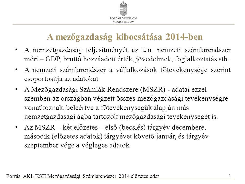 A mezőgazdaság kibocsátása 2014-ben 2 Forrás: AKI, KSH Mezőgazdasági Számlarendszer 2014 előzetes adat A nemzetgazdaság teljesítményét az ú.n.