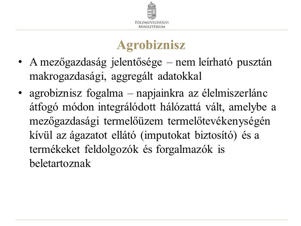 Agrobiznisz II. Forrás: Földművelésügyi Minisztérium, szerkesztette: AKI