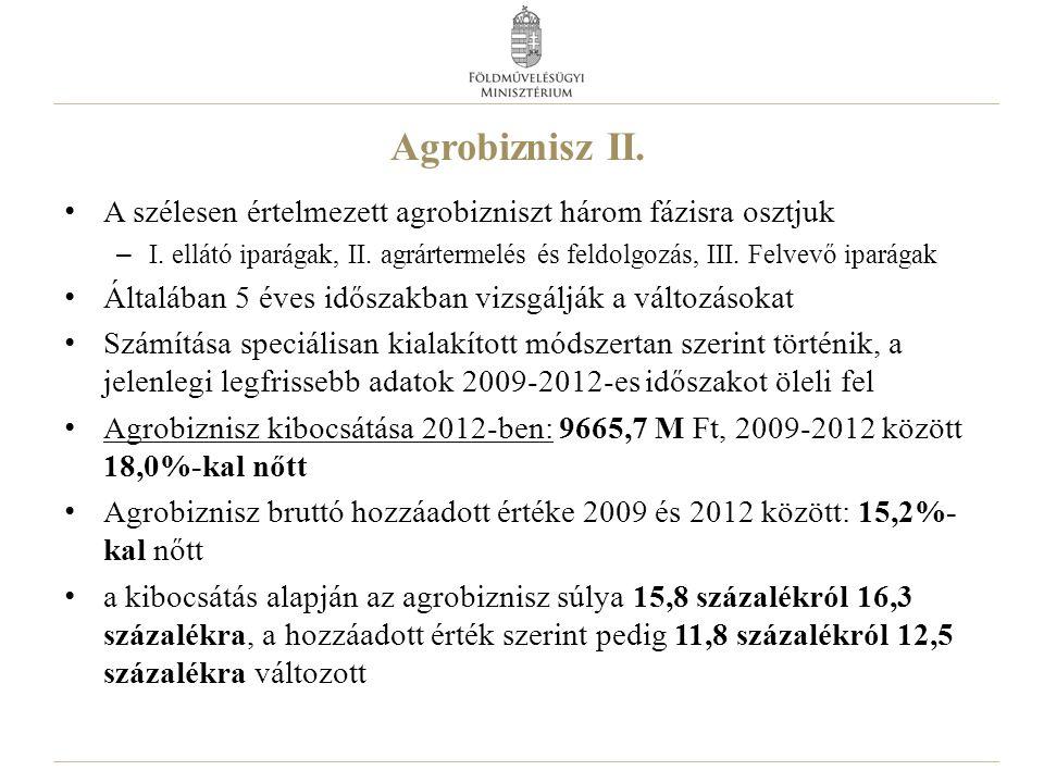Agrobiznisz II. A szélesen értelmezett agrobizniszt három fázisra osztjuk – I. ellátó iparágak, II. agrártermelés és feldolgozás, III. Felvevő iparága