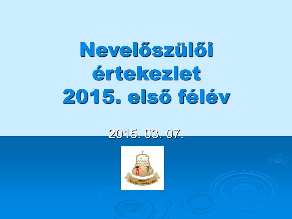 Nevelőszülői értekezlet 2015. első félév 2015. 03. 07.