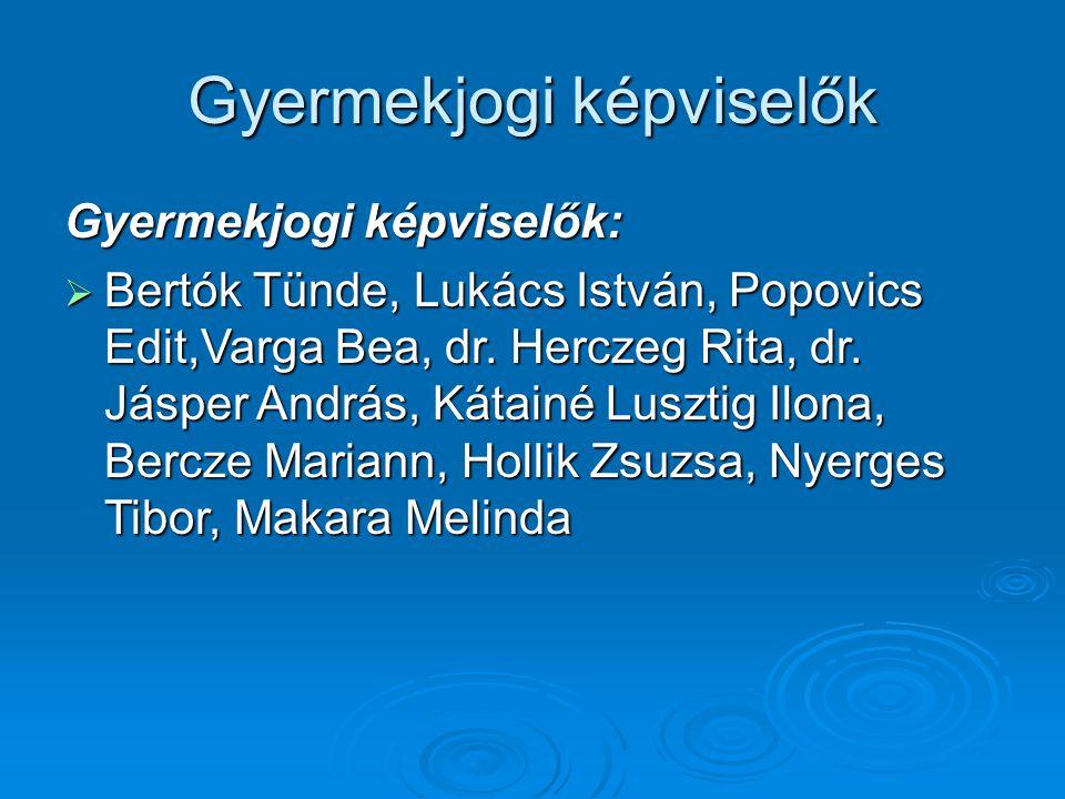Gyermekjogi képviselők Gyermekjogi képviselők:  Bertók Tünde, Lukács István, Popovics Edit,Varga Bea, dr. Herczeg Rita, dr. Jásper András, Kátainé Lu