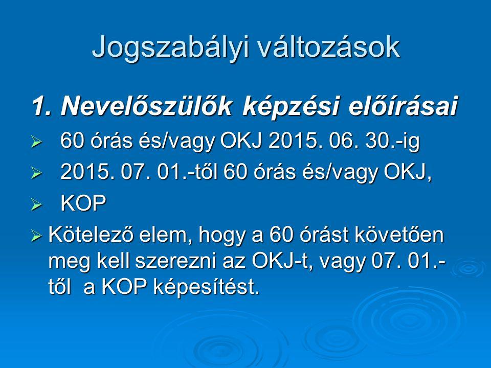 Jogszabályi változások 1. Nevelőszülők képzési előírásai  60 órás és/vagy OKJ 2015. 06. 30.-ig  2015. 07. 01.-től 60 órás és/vagy OKJ,  KOP  Kötel