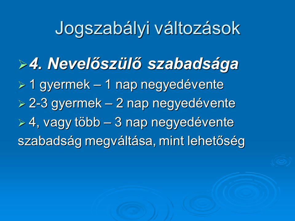 Jogszabályi változások  4.