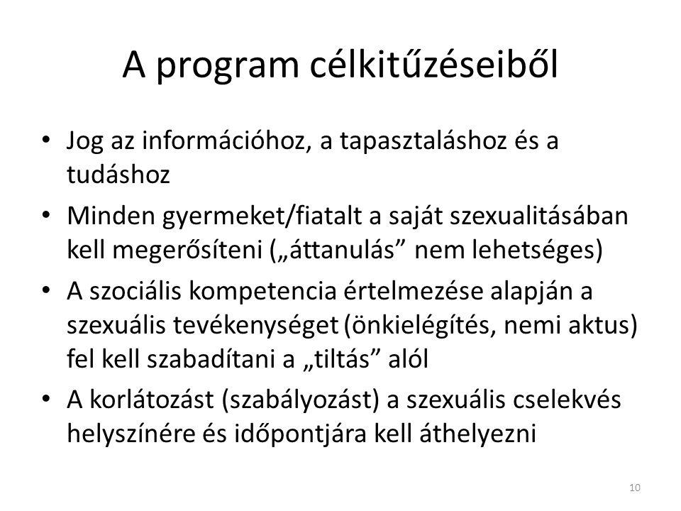 """A program célkitűzéseiből Jog az információhoz, a tapasztaláshoz és a tudáshoz Minden gyermeket/fiatalt a saját szexualitásában kell megerősíteni (""""át"""