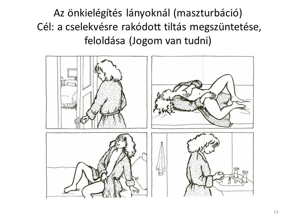 Az önkielégítés lányoknál (maszturbáció) Cél: a cselekvésre rakódott tiltás megszüntetése, feloldása (Jogom van tudni) 14