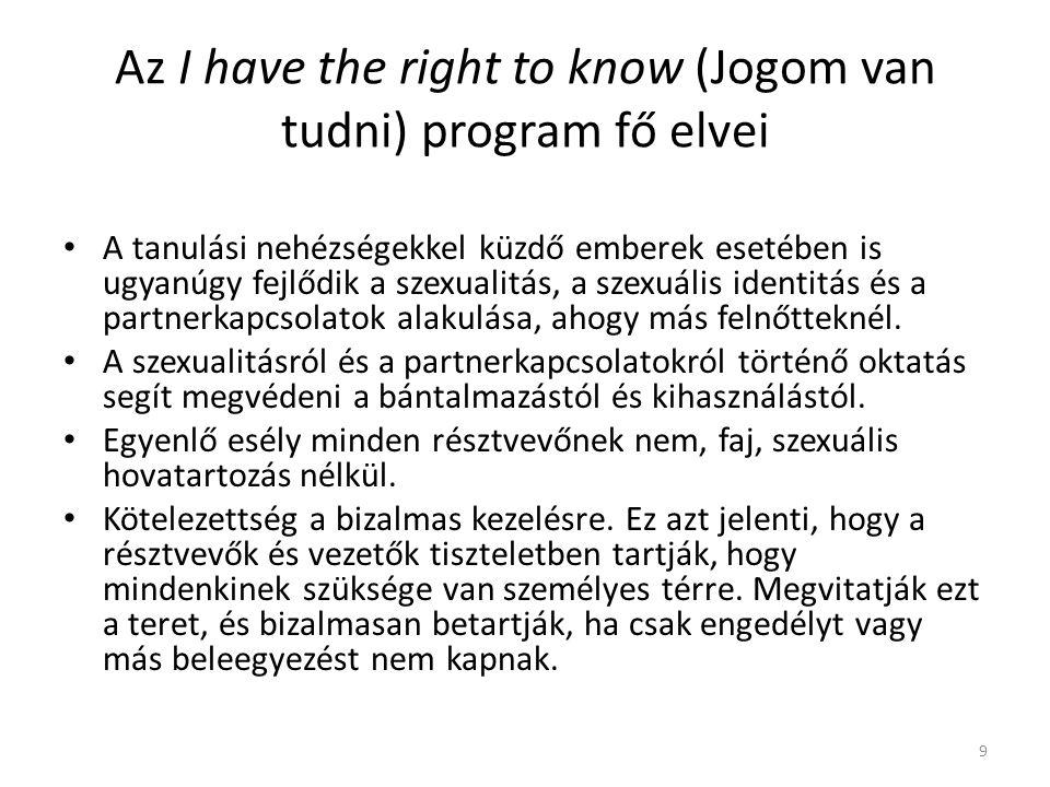 Az I have the right to know (Jogom van tudni) program fő elvei A tanulási nehézségekkel küzdő emberek esetében is ugyanúgy fejlődik a szexualitás, a s
