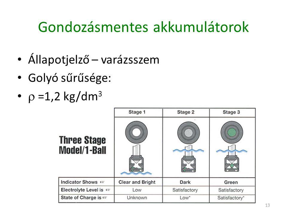 13 Gondozásmentes akkumulátorok Állapotjelző – varázsszem Golyó sűrűsége:  =1,2 kg/dm 3