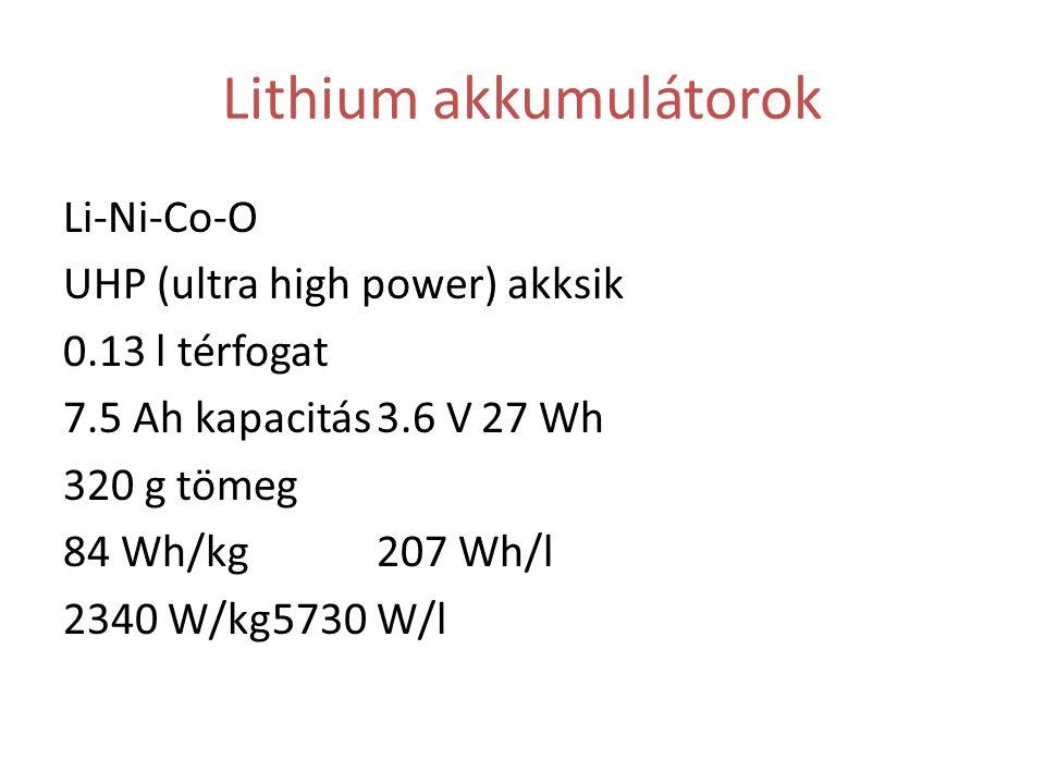 Lithium akkumulátorok Li-Ni-Co-O UHP (ultra high power) akksik 0.13 l térfogat 7.5 Ah kapacitás3.6 V27 Wh 320 g tömeg 84 Wh/kg207 Wh/l 2340 W/kg5730 W/l