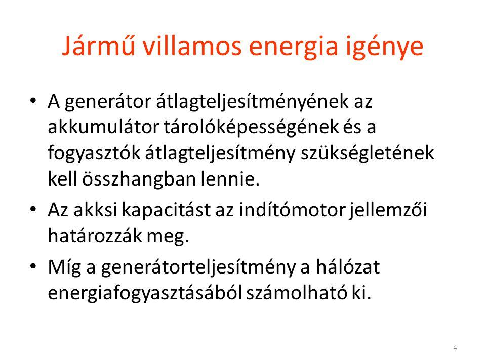 4 Jármű villamos energia igénye A generátor átlagteljesítményének az akkumulátor tárolóképességének és a fogyasztók átlagteljesítmény szükségletének kell összhangban lennie.