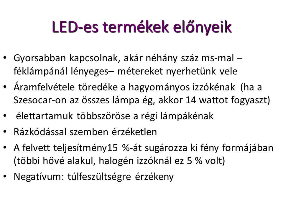 LED-es termékek előnyeik Gyorsabban kapcsolnak, akár néhány száz ms-mal – féklámpánál lényeges– métereket nyerhetünk vele Áramfelvétele töredéke a hagyományos izzókénak (ha a Szesocar-on az összes lámpa ég, akkor 14 wattot fogyaszt) élettartamuk többszöröse a régi lámpákénak Rázkódással szemben érzéketlen A felvett teljesítmény15 %-át sugározza ki fény formájában (többi hővé alakul, halogén izzóknál ez 5 % volt) Negatívum: túlfeszültségre érzékeny
