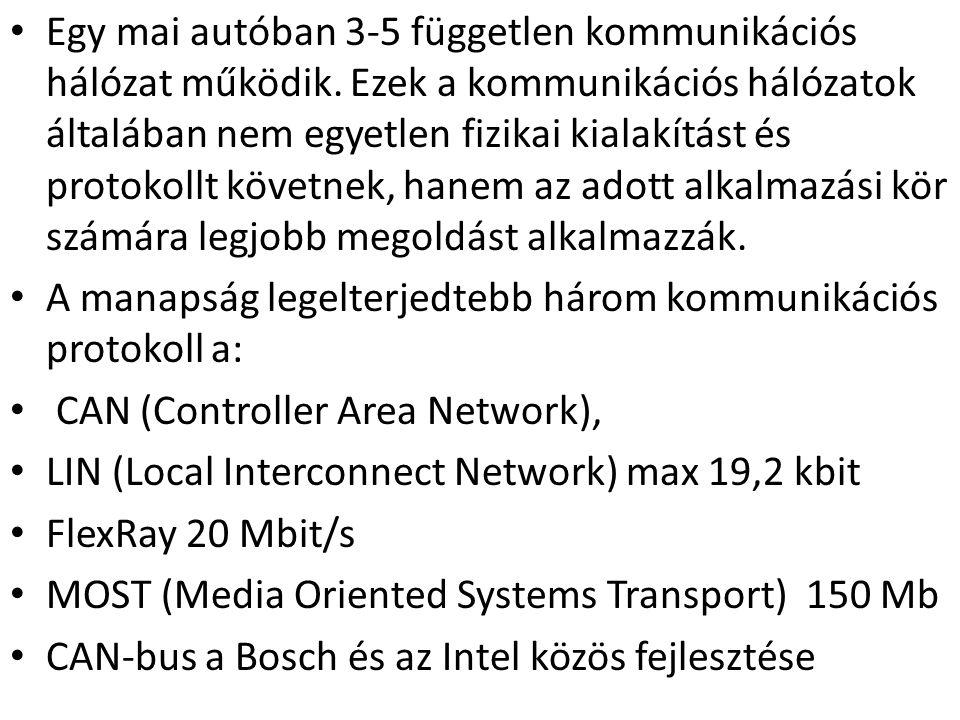 Egy mai autóban 3-5 független kommunikációs hálózat működik.