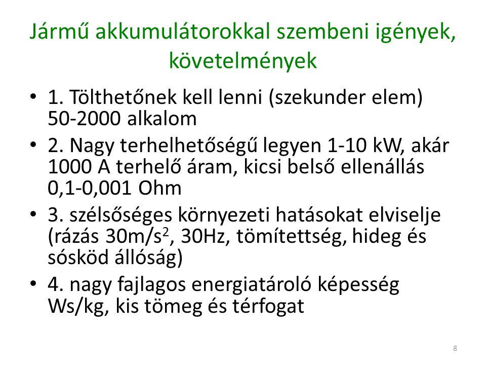 8 Jármű akkumulátorokkal szembeni igények, követelmények 1.