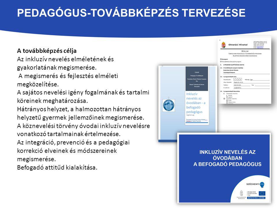 PEDAGÓGUS-TOVÁBBKÉPZÉS TERVEZÉSE A továbbképzés célja Az inkluzív nevelés elméletének és gyakorlatának megismerése.