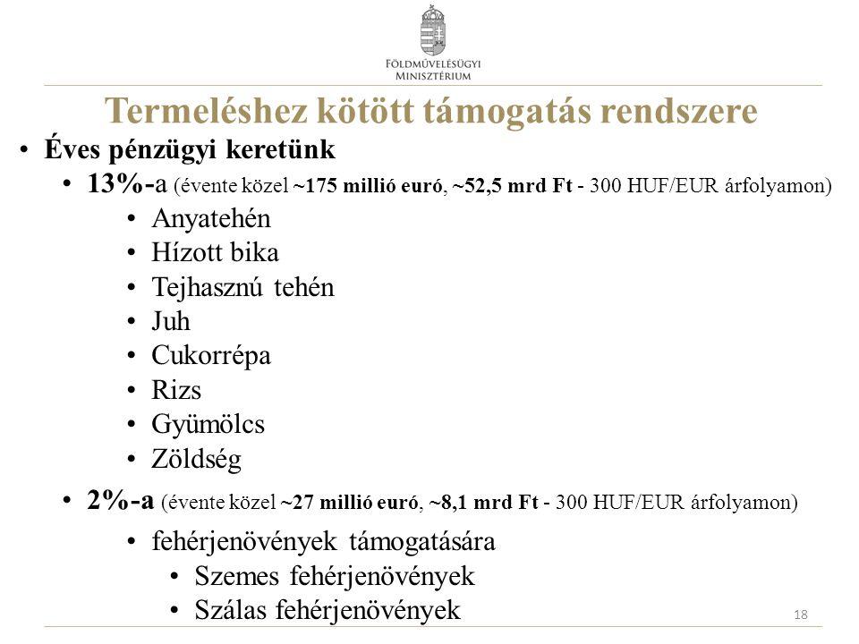 Termeléshez kötött támogatás rendszere Éves pénzügyi keretünk 13%-a (évente közel ~175 millió euró, ~52,5 mrd Ft - 300 HUF/EUR árfolyamon) Anyatehén Hízott bika Tejhasznú tehén Juh Cukorrépa Rizs Gyümölcs Zöldség 2%-a (évente közel ~27 millió euró, ~8,1 mrd Ft - 300 HUF/EUR árfolyamon) fehérjenövények támogatására Szemes fehérjenövények Szálas fehérjenövények 18