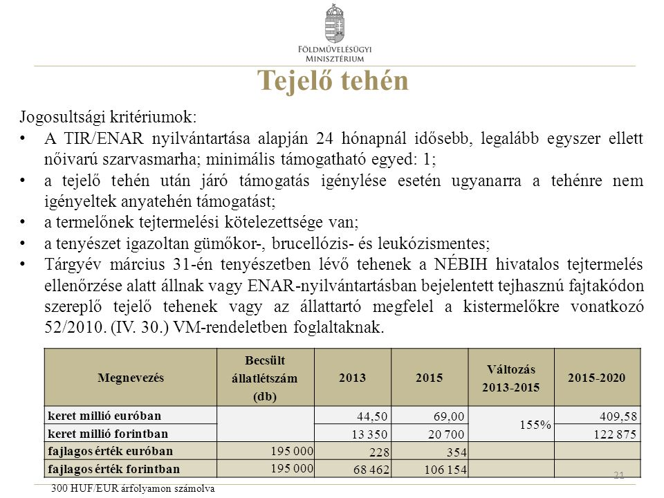 Tejelő tehén Jogosultsági kritériumok: A TIR/ENAR nyilvántartása alapján 24 hónapnál idősebb, legalább egyszer ellett nőivarú szarvasmarha; minimális