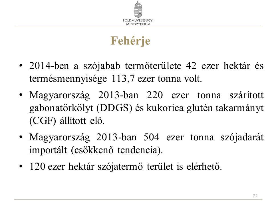 2014-ben a szójabab termőterülete 42 ezer hektár és termésmennyisége 113,7 ezer tonna volt.