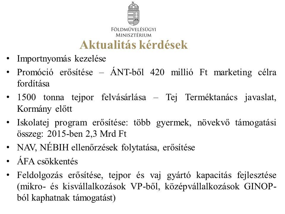 Aktualitás kérdések Importnyomás kezelése Promóció erősítése – ÁNT-ből 420 millió Ft marketing célra fordítása 1500 tonna tejpor felvásárlása – Tej Te