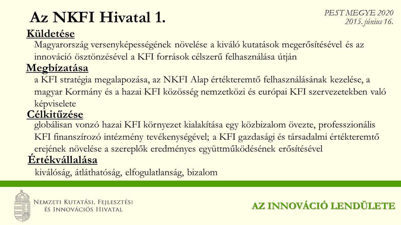 Az NKFI Hivatal 1. AZ INNOVÁCIÓ LENDÜLETE Küldetése Megbízatása Magyarország versenyképességének növelése a kiváló kutatások megerősítésével és az inn