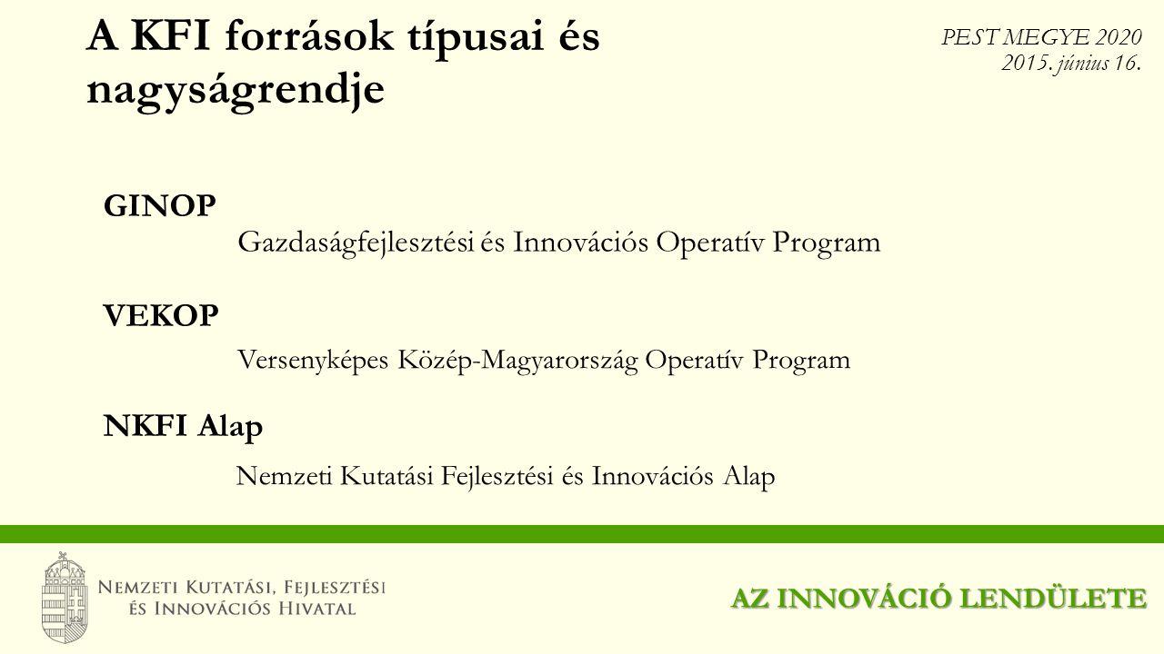 A KFI források típusai és nagyságrendje AZ INNOVÁCIÓ LENDÜLETE Nemzeti Kutatási Fejlesztési és Innovációs Alap GINOP VEKOP NKFI Alap Gazdaságfejleszté