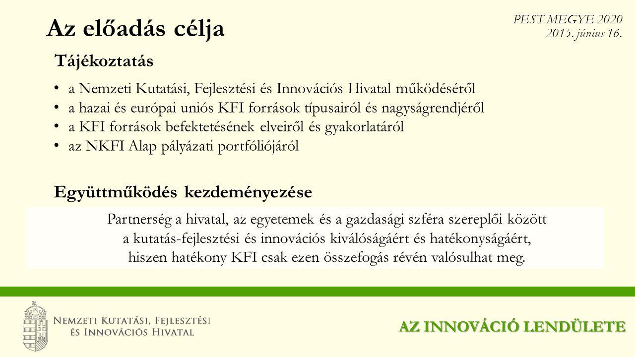 Az előadás célja AZ INNOVÁCIÓ LENDÜLETE PEST MEGYE 2020 2015. június 16. Tájékoztatás a Nemzeti Kutatási, Fejlesztési és Innovációs Hivatal működésérő