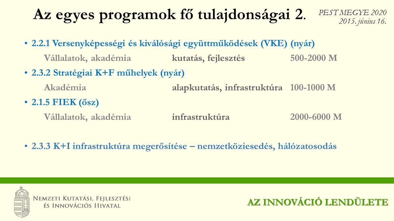 2.2.1 Versenyképességi és kiválósági együttműködések (VKE) (nyár) Vállalatok, akadémiakutatás, fejlesztés500-2000 M 2.3.2 Stratégiai K+F műhelyek (nyá