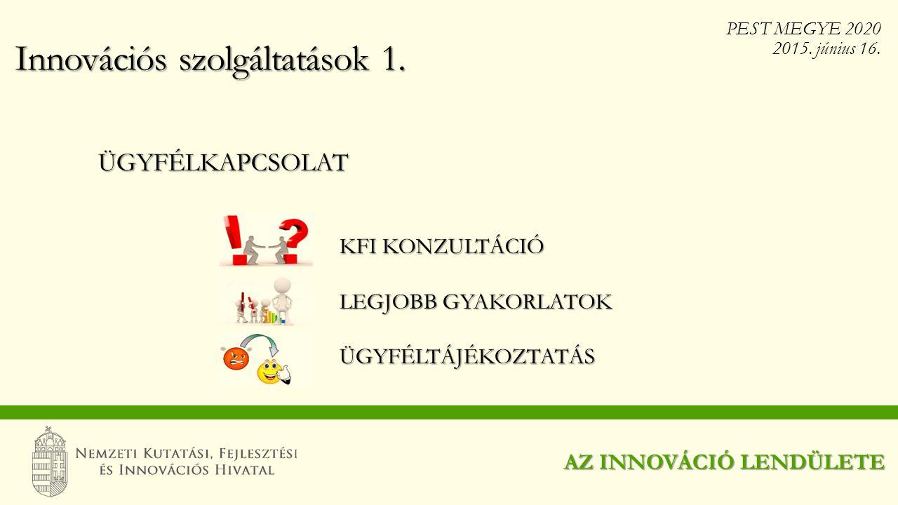 Innovációs szolgáltatások 1. ÜGYFÉLKAPCSOLAT KFI KONZULTÁCIÓ KFI KONZULTÁCIÓ LEGJOBB GYAKORLATOK LEGJOBB GYAKORLATOK ÜGYFÉLTÁJÉKOZTATÁS ÜGYFÉLTÁJÉKOZT